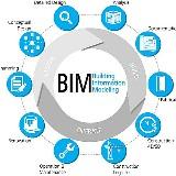 Сметный аудит BIM-моделей и расчёт LOD для сметчика